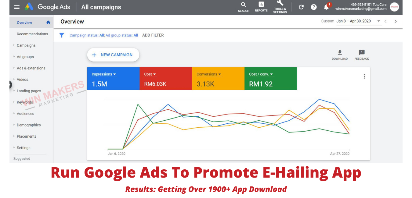 Google Ads Agency Results For Clients (1)