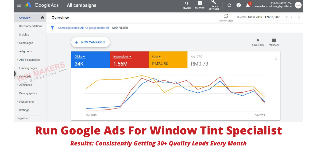 Google Ads Agency Results For Clients 8