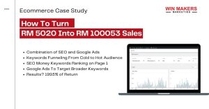 Google Ads SEO For Ecommerce Website