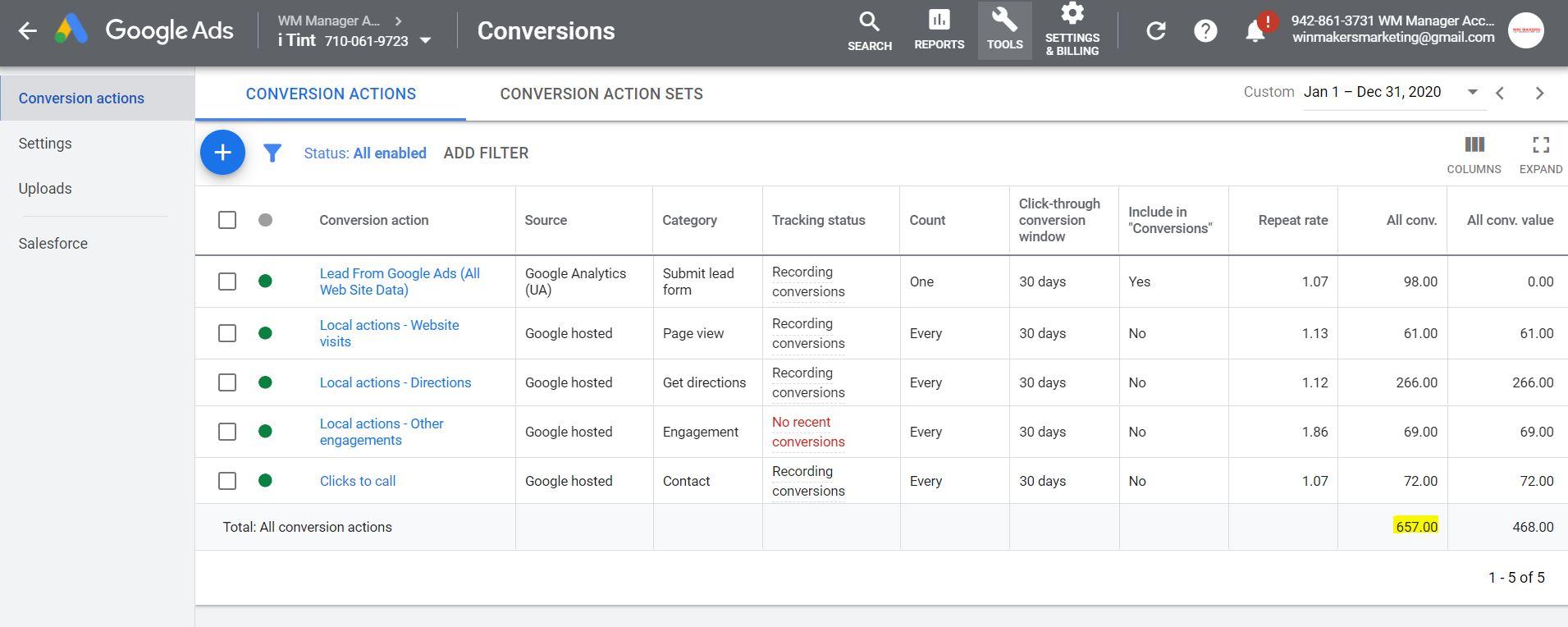 Google Ads case study I Tint 2